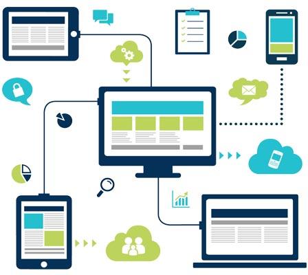 responisve web design